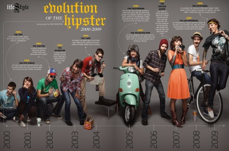 the evolution of the hipster, Paste magazine